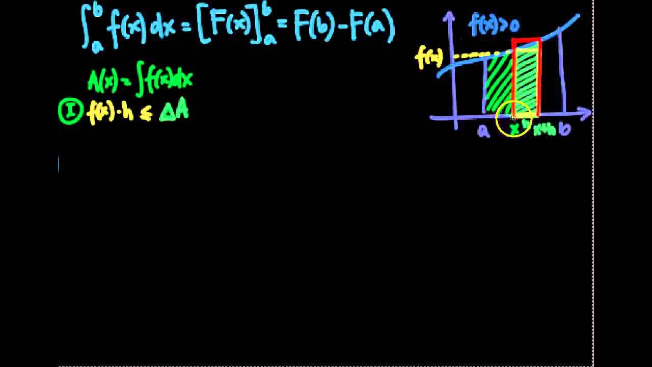 Arealfunktion som stamfunktion 1 af 2