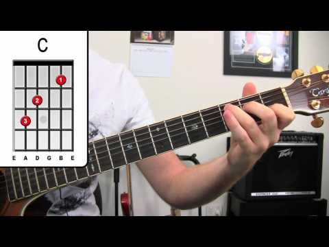 'Zombie Love Song' Guitar Lesson ★ Your Favourite Martian - How To Play Super Easy Ray William ...