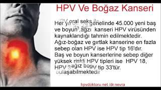 HPV Boğaz Gırtlak Ağız Dil Dudak Kanseri / Ağızda HPV Kondilom Tedavisi