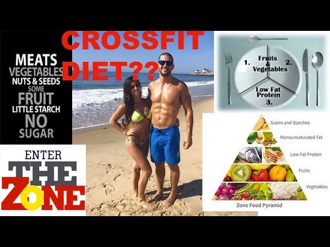 The Zone Diet CrossFit   How to Zone Diet