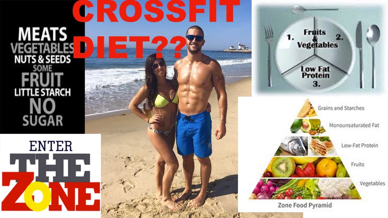 The Zone Diet CrossFit | How to Zone Diet - YouTube