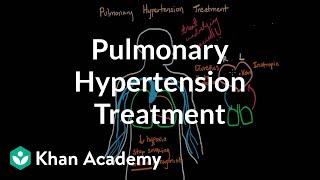 Pulmonary hypertension treatment