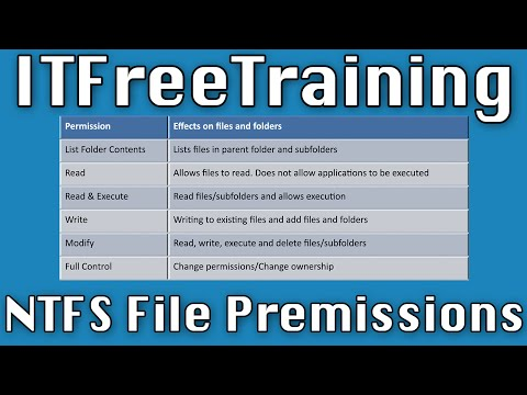 ntfs-basic-permissions