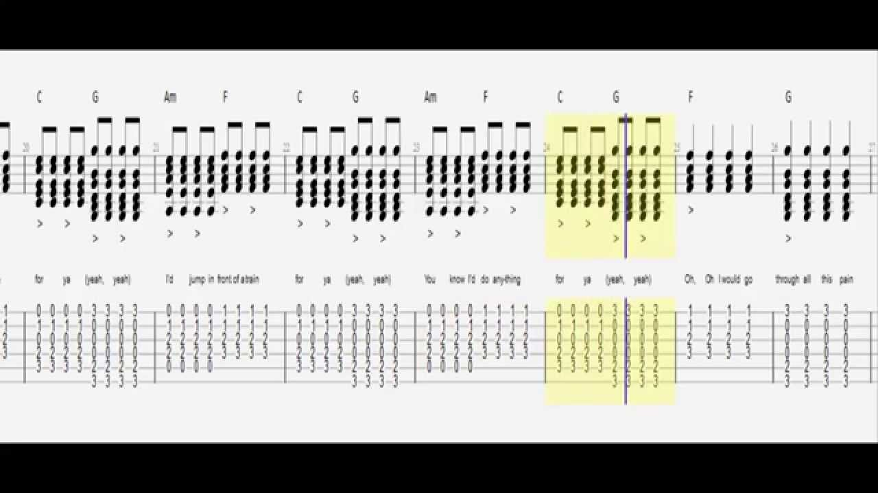 Bruno Mars Grenade Guitar Tab Hd Youtube