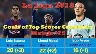 Top Scorer Candidats, LaLiga 2018: Goals at Match 25