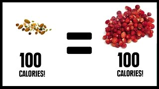 Americans Guess What 100 Calories Looks Like