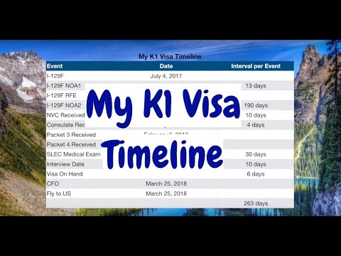 My K1 Visa Timeline | K1 Visa | Fiance Visa | Filam couple - YouTube