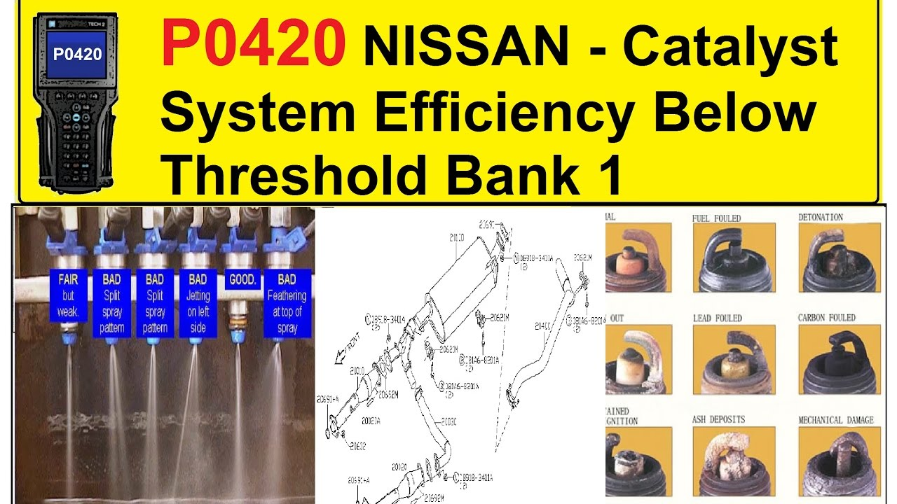 P0420 NISSAN Catalyst System Efficiency Below Threshold ...