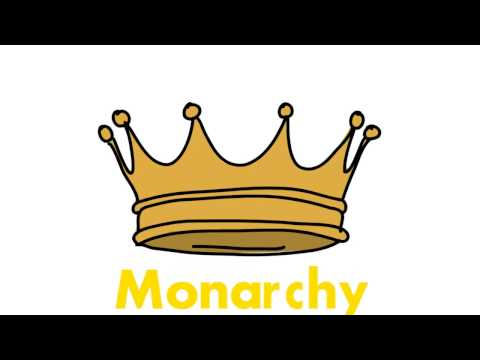 Monarchy. What is?