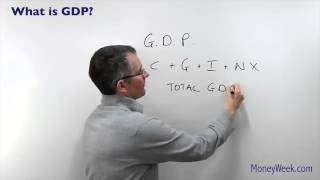 What is GDP and How does Rwanda calculate it?