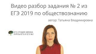 Разбор задания № 2 из ЕГЭ по обществознанию 2019
