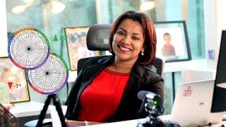 الجزء الثاني لشركة امريكية بقيادة سودانية تغير مستقبل الأعمال في امريكا - Sally & Khalid part 2