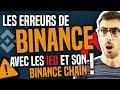 ouverture de compte Binance pour échanger ses cryptos