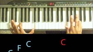 Piano Tutorial - The Black Eyed Peas