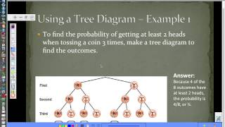 unit 6 lesson 3 tree diagrams and two way tables