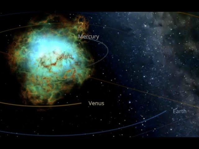 Great Solar Change, Magnetic Universe, Big Sunspots | S0 News May.7.2021