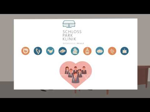 Erklärungsvideo für Deutsche Seniorenförderung und Krankenhilfe - Work Balance