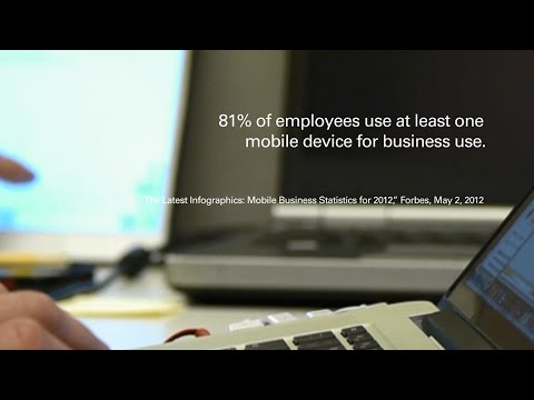 Mobile Technology: Managing The Risk