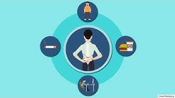 hqdefault - Back Pain Treatment Scottsdale