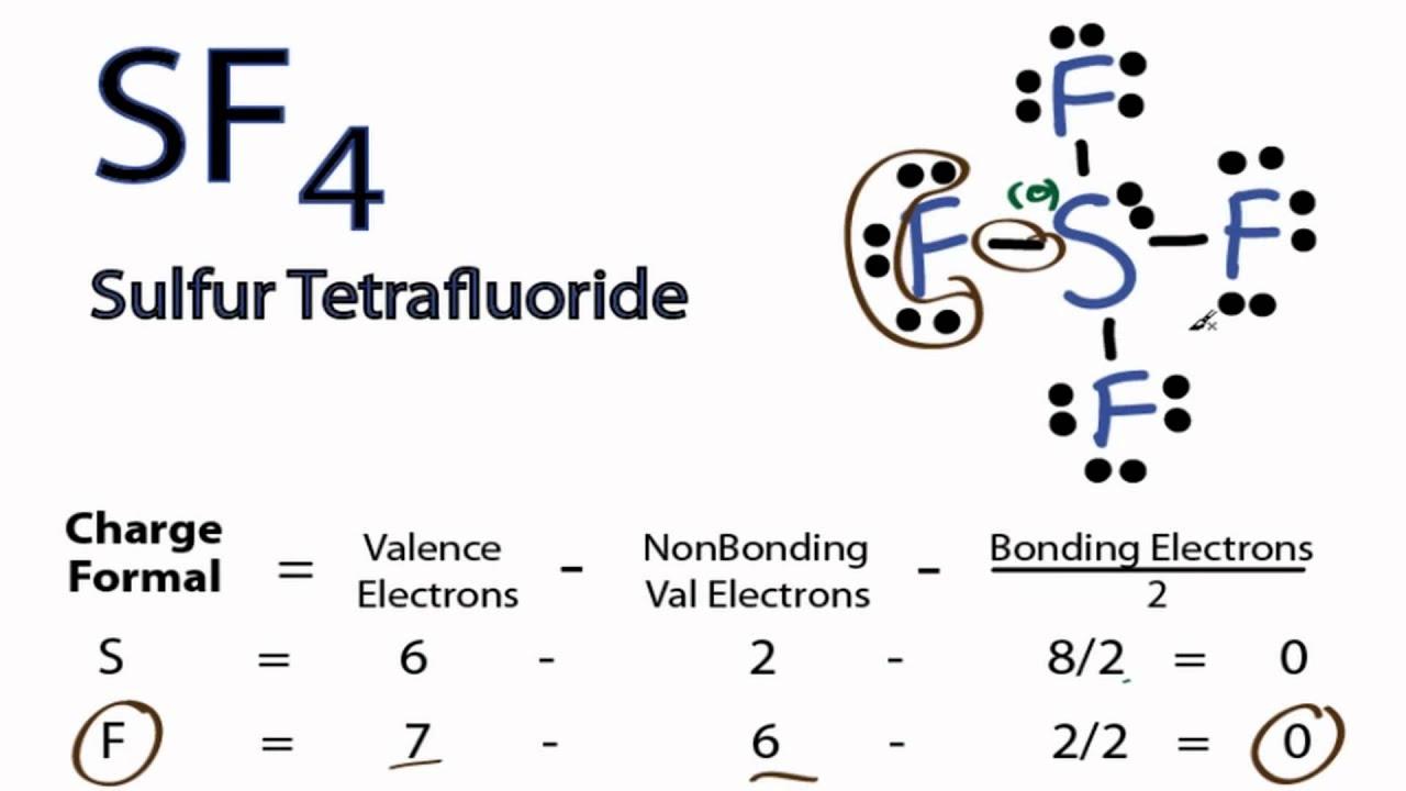 sf4 molecular youtube