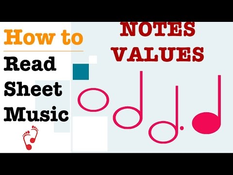 How to Read Sheet Music | Note Values