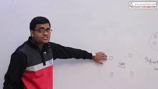 видео Стандарт IEEE: WiFi, WLAN, WiMAX