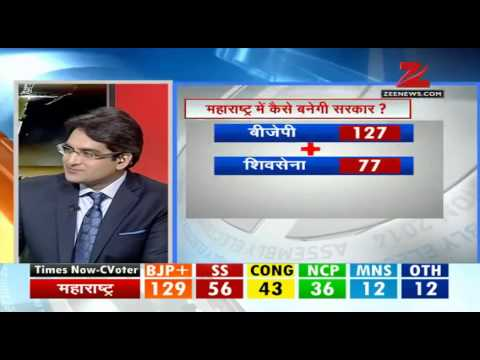 Exit Poll: BJP to emerge as single largest party in Maharashtra, Haryana- Part II