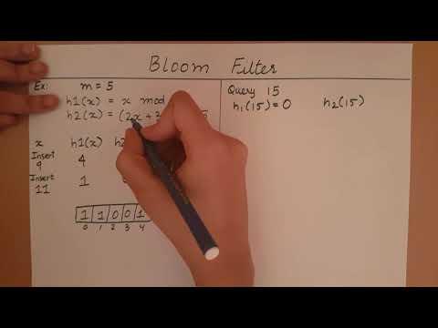 Hashing - Bloom Filter