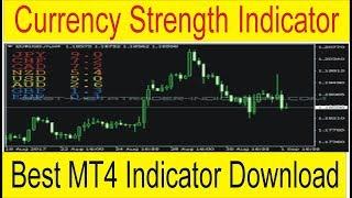 MT4 Currency Strength Indicator Free Download | Tani Forex Indicators Tutorial in Hindi and Urdu