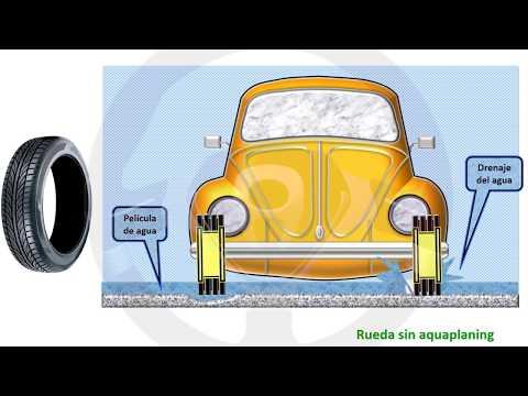 INTRODUCCIÓN A LA TECNOLOGÍA DEL AUTOMÓVIL - Módulo 9 (8/21)