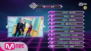 What are the TOP10 Songs in 1st week of January? M COUNTDOWN 190103 EP.600