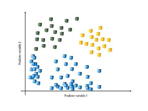 MATLAB skills, machine learning, sect 11: Naive Bayes Classification, What  is Naive Bayes?