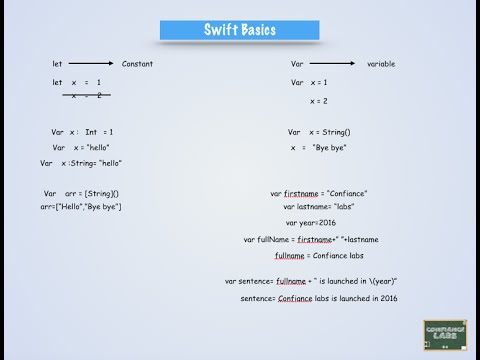 Swift Basics in Hindi