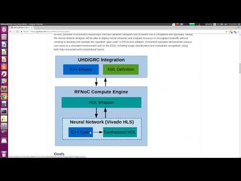 Team E-to-the-JOmega: RFNoC™ & Vivado® HLS Challenge - YouTube