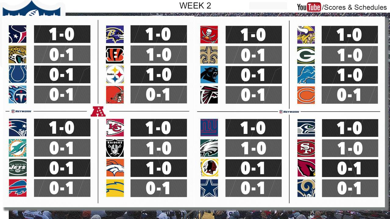 nfl this week nfl teams by division