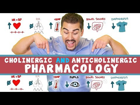Cholinergic and Anticholinergic pharmacology