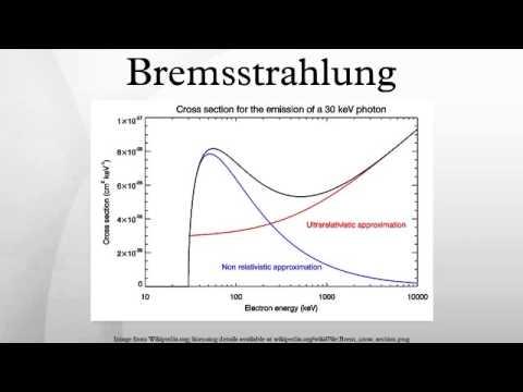 Bremsstrahlung
