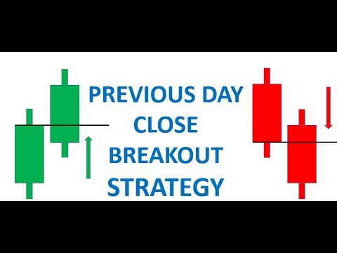 PREVIOUS DAY CLOSE BREAKOUT STRATEGY