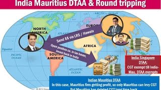 BES163-P2: Capital Account, FDI, FII, E-Commerce, Mauritius DTAA & Round Tripping of CGT