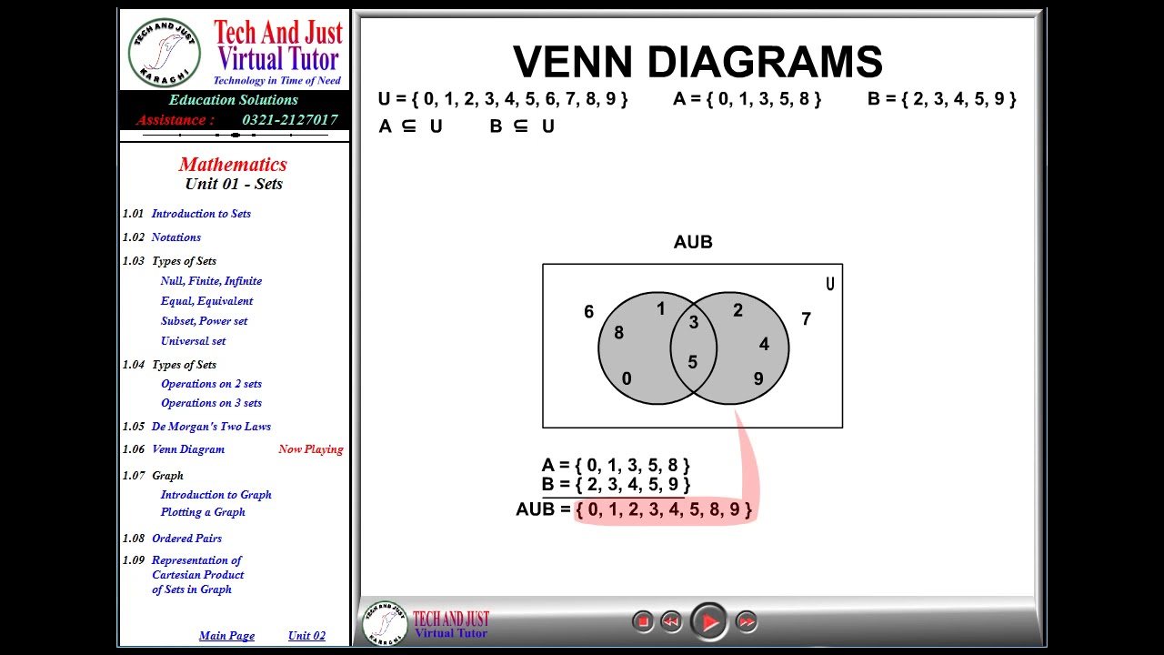 Maths for class 10 in urdu venn diagrams youtube maths for class 10 in urdu venn diagrams pooptronica Choice Image