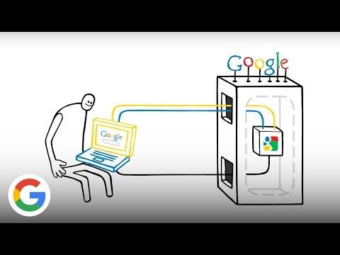 En Savoir Plus Sur Nos Règles de Confidentialité - Google France