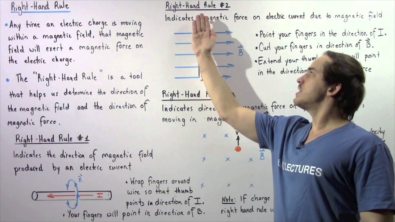 Right Hand Rule - YouTube