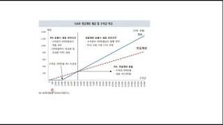 연금저축펀드 VS ISA계좌 (절세면에서 비교)