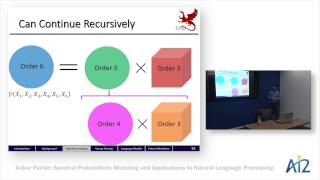 Ankur Parikh: Spectral Probabilistic Modeling and Applications to Natural Language Processing