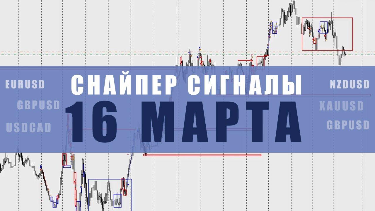 СИГНАЛЫ СНАЙПЕР НА 16 МАРТА | Трейдер Максим Михайлов