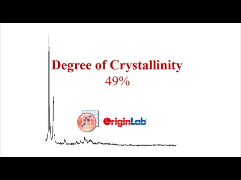 Degree Of Crystallinity (Polymer)