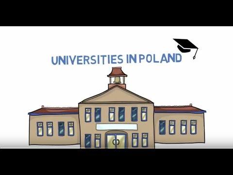 Best Universities in Poland