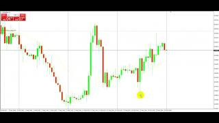4 Forex Successful trading Strategies