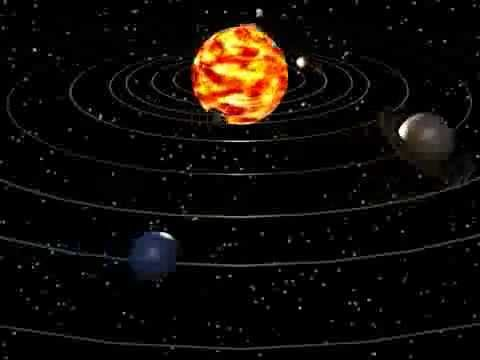 of the solar system 1626 - photo #4
