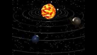 The Planets in Action(Solar System Animation)